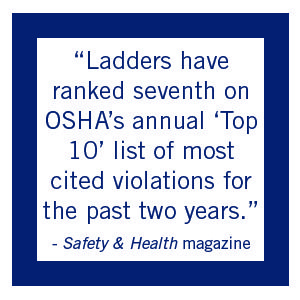 OHSA Ladder Violations Graphic