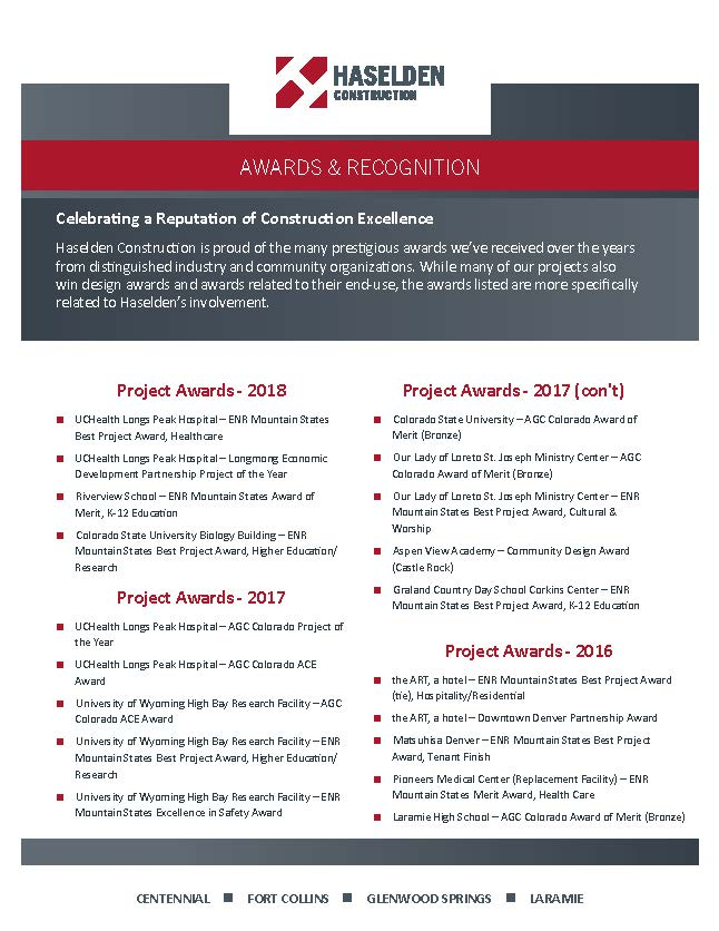 project awards image